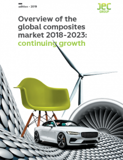 overview-composites market