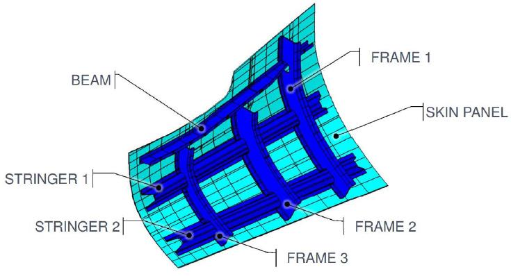 FRAMES - A new research project focused on thermoplastic manufacturing solutions for complex geometries