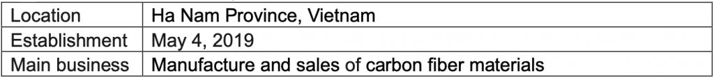 Teijin Carbon Vietnam Co., Ltd.