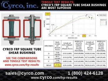 cyrco-inc-frp-fiberglass-square-tube-shear-bushing-tensile-test-results
