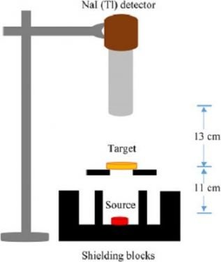 New composite and curing method yield lightweight radiation shielding