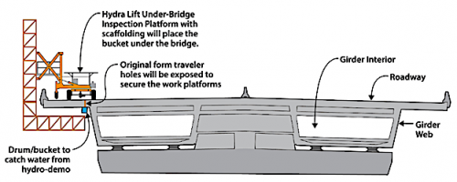 Herbold - July update on West Seattle Bridge short term repair process
