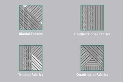 Selcom Multiaxial Fabrics