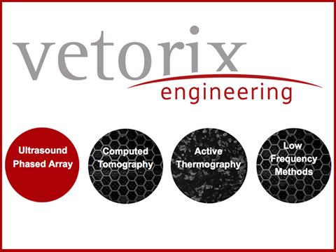 Vetorix NDI 1